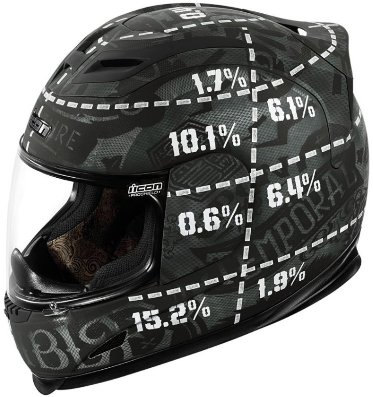 Icon Airframe Statistic